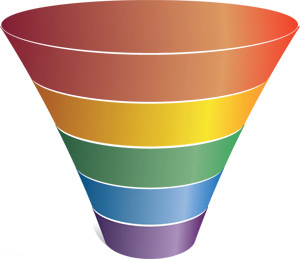 conquer your marketing with a profitable sales funnel template